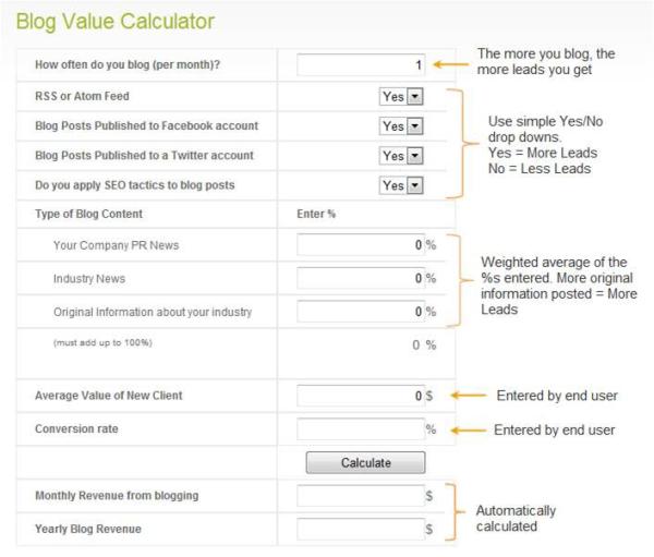 Blog Value Calculator Sticky Application resized 600