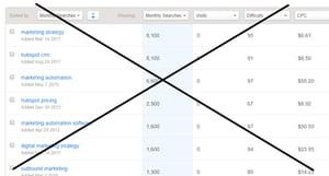 Hubspot ending keyword tool
