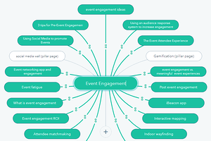 seo content cluster strategy
